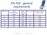 en 420 general requirements22