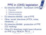 ppe in ohs legislation