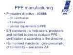 ppe manufacturing