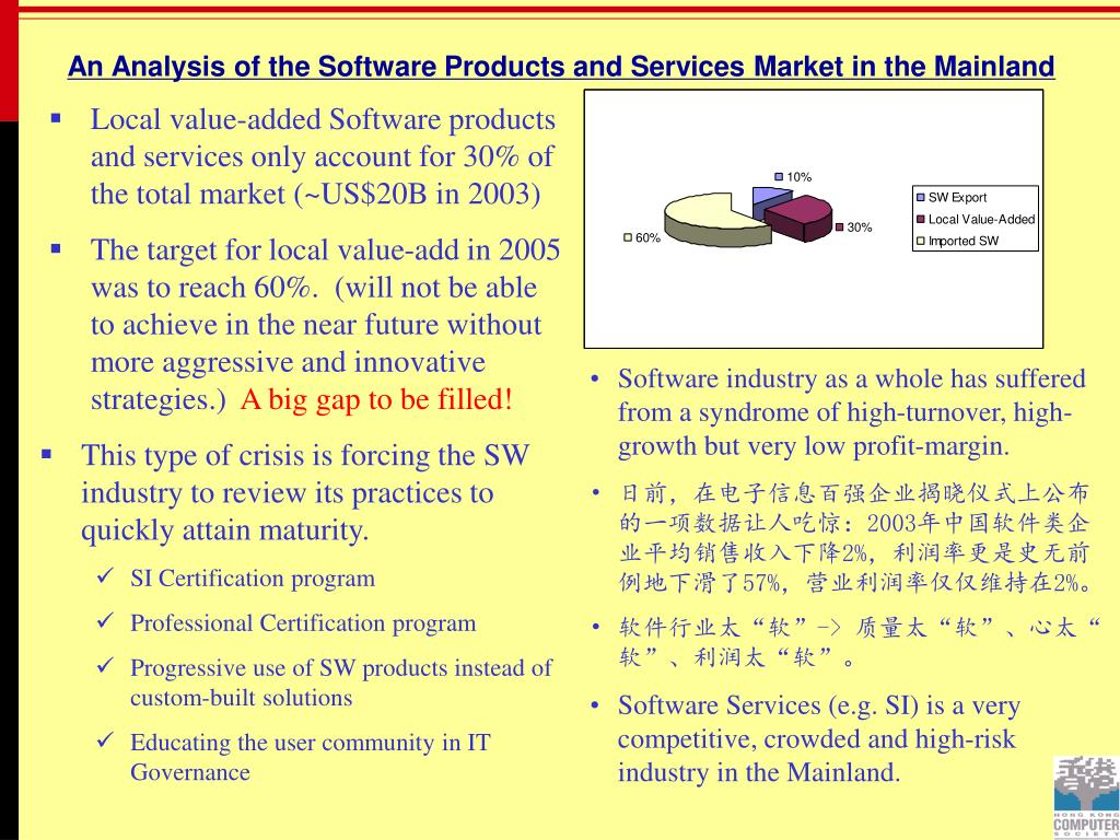 An Analysis of the Software Products and Services Market in the Mainland