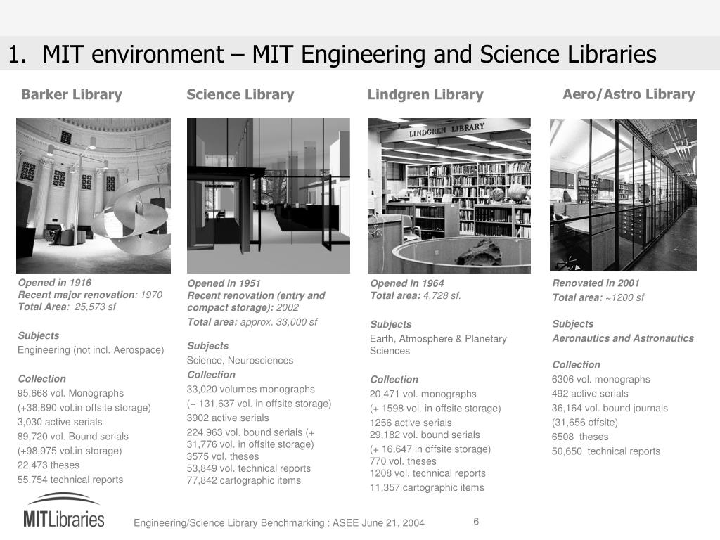 1.  MIT environment – MIT Engineering and Science Libraries