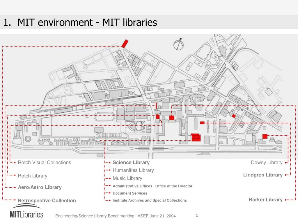 1.  MIT environment - MIT libraries