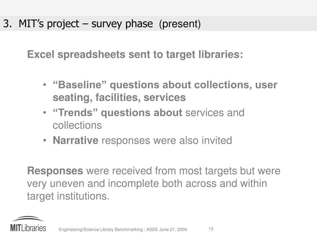 Excel spreadsheets sent to target libraries: