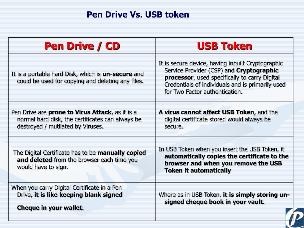 Pen Drive Vs. USB token