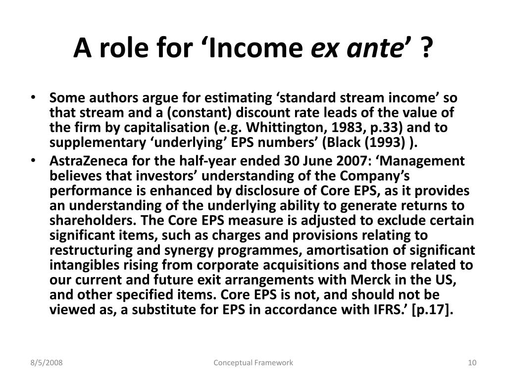 A role for 'Income