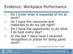 evidence workplace performance