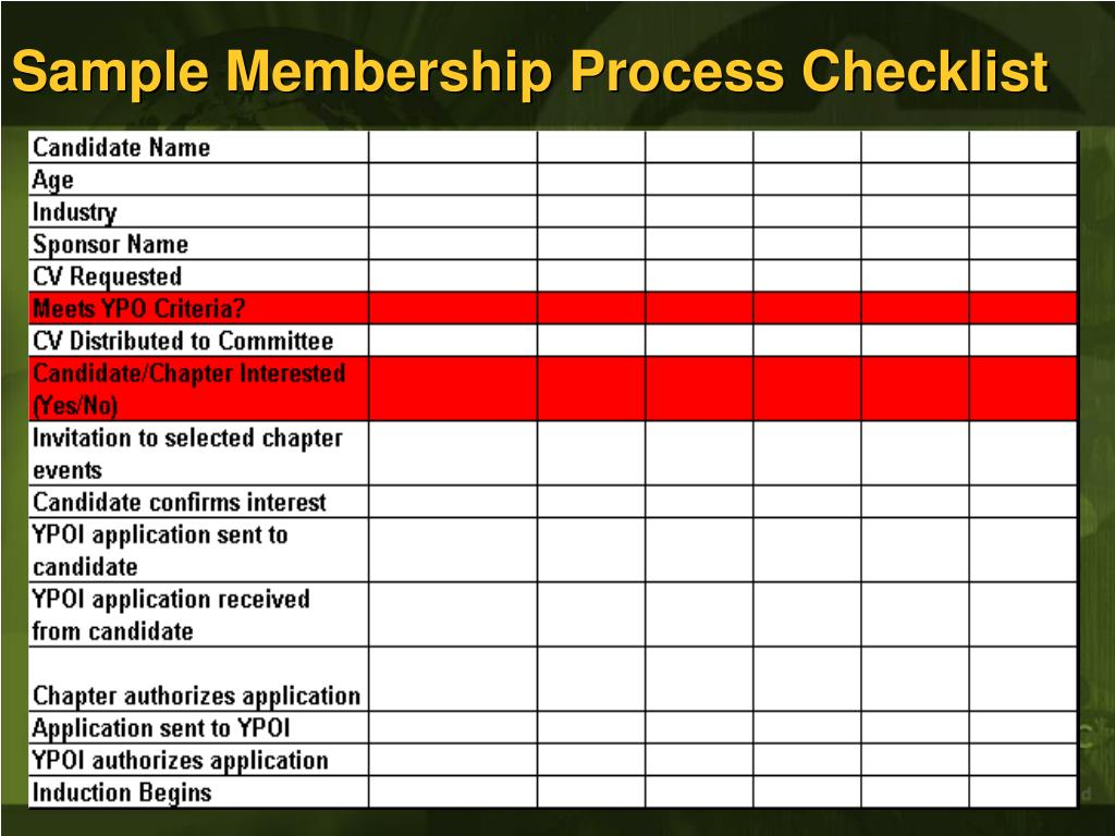 Sample Membership Process Checklist