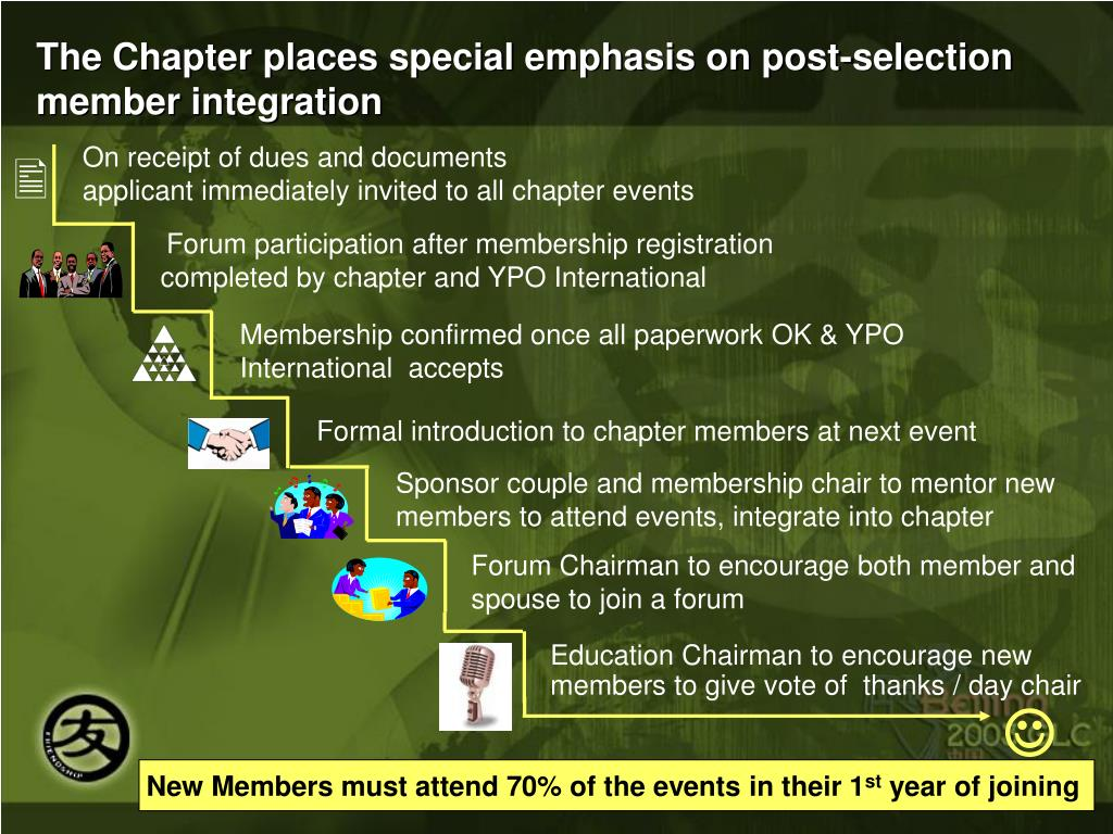 The Chapter places special emphasis on post-selection member integration