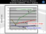 nasa earth science division budget marks fy11 submit