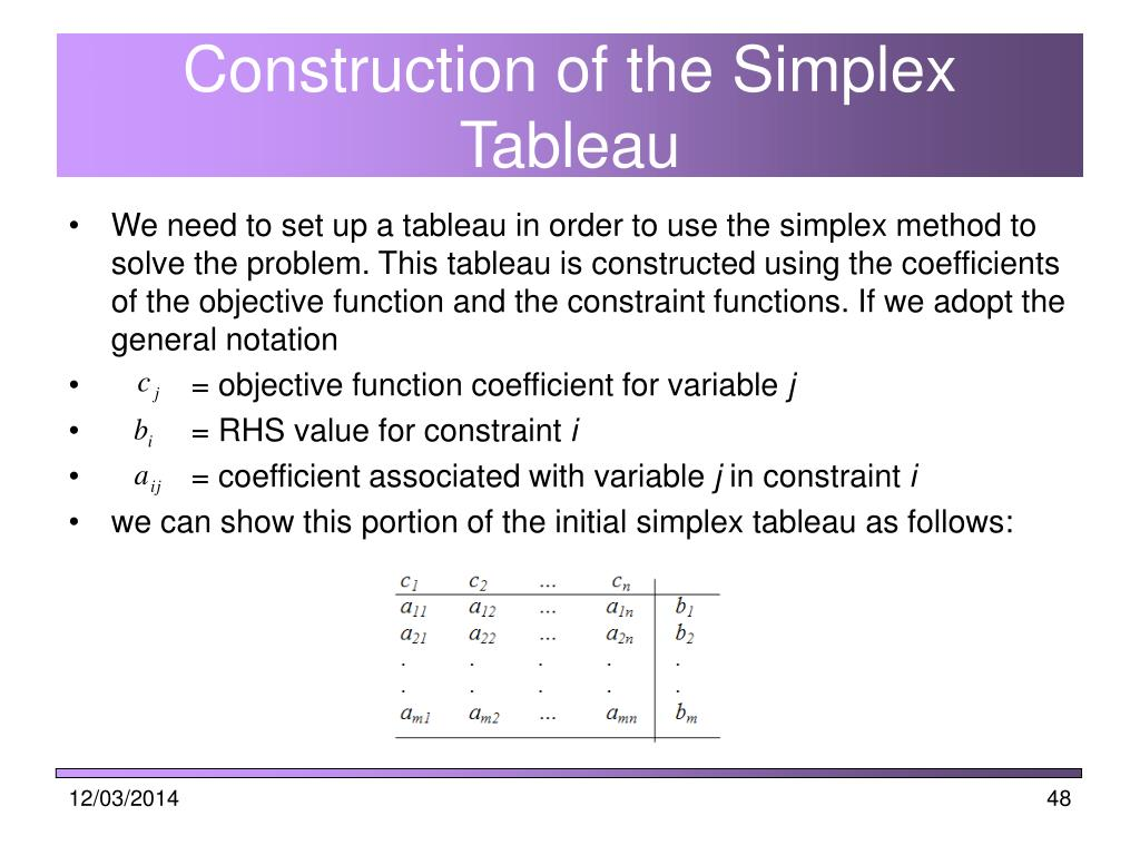 Construction of the Simplex Tableau