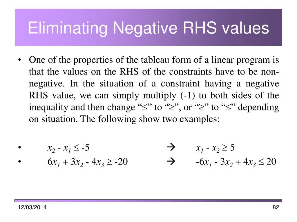 Eliminating Negative RHS values