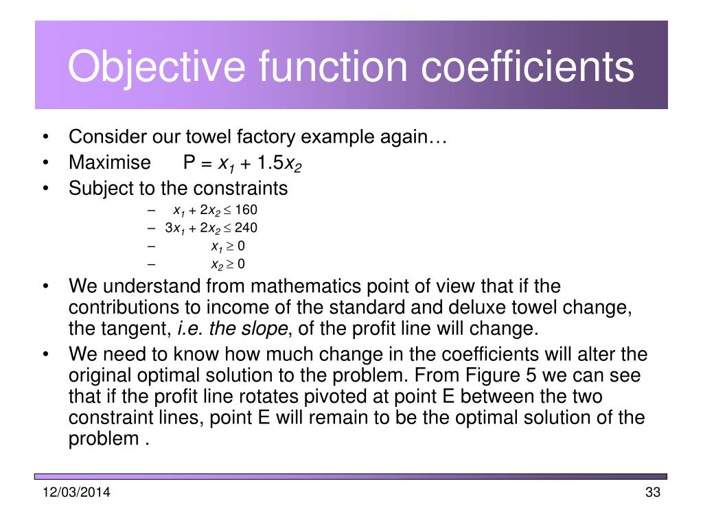 Objective function coefficients