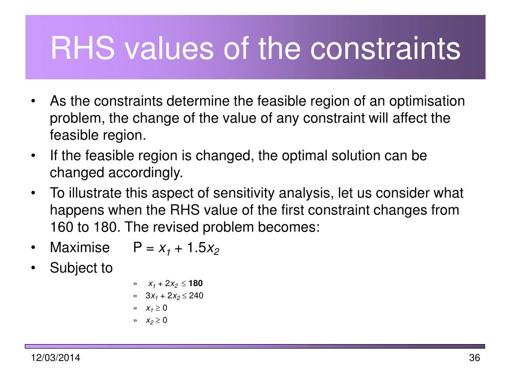 RHS values of the constraints