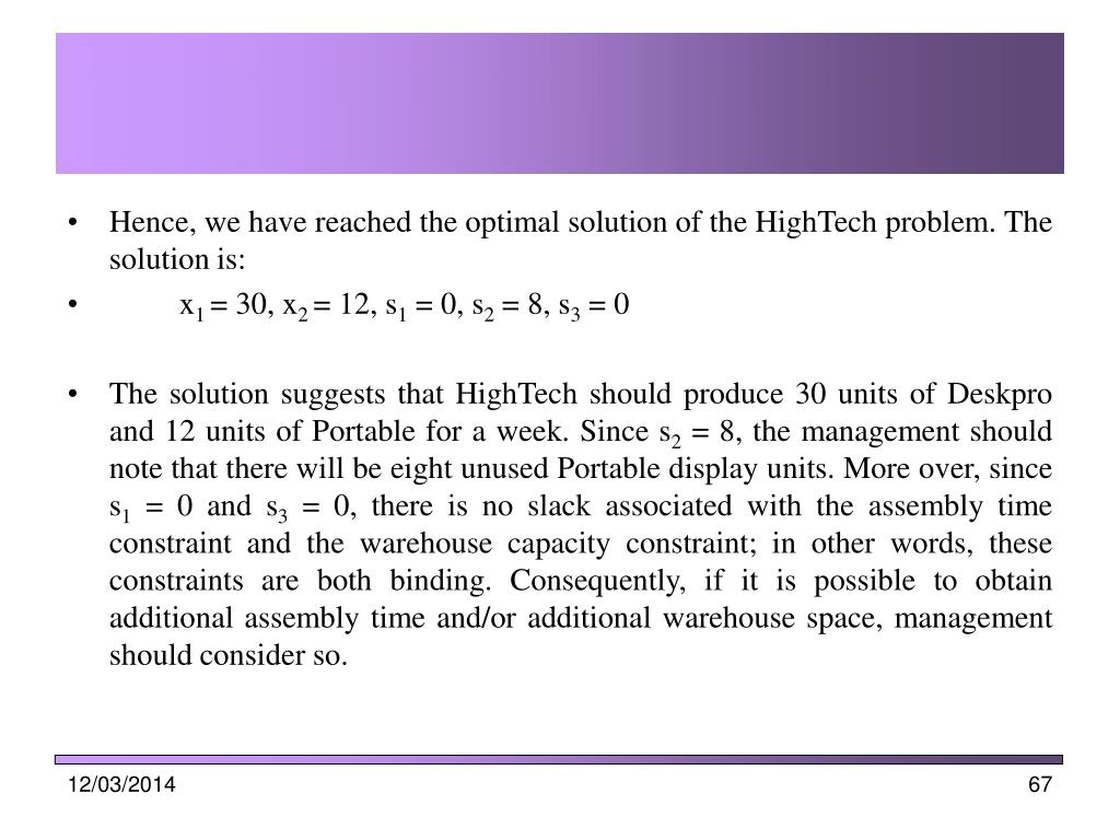 Hence, we have reached the optimal solution of the HighTech problem. The solution is: