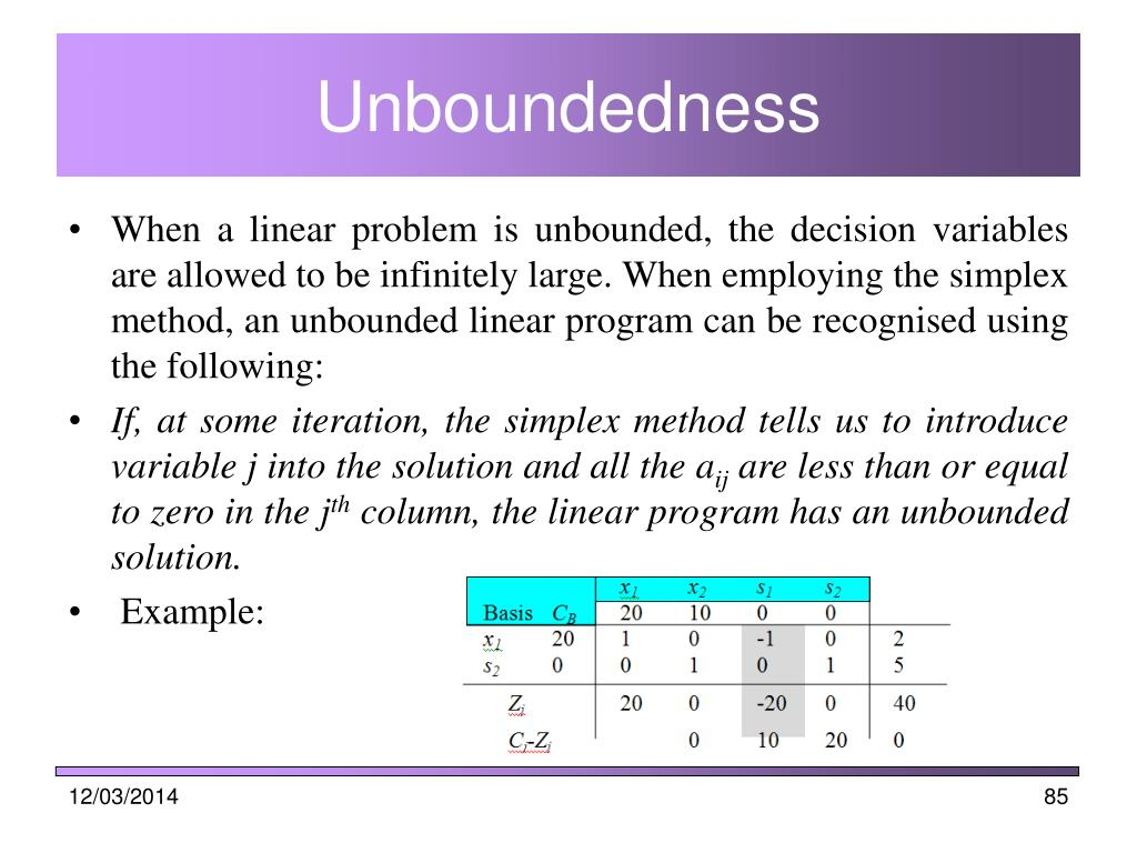 Unboundedness