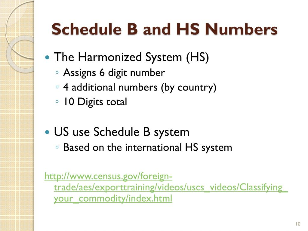 Schedule B and HS Numbers