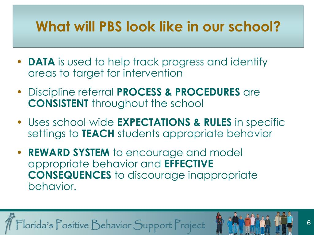 What will PBS look like in our school?