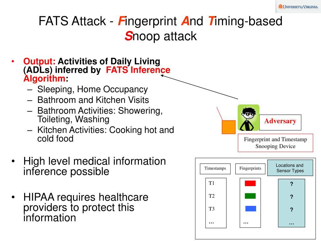 FATS Attack -