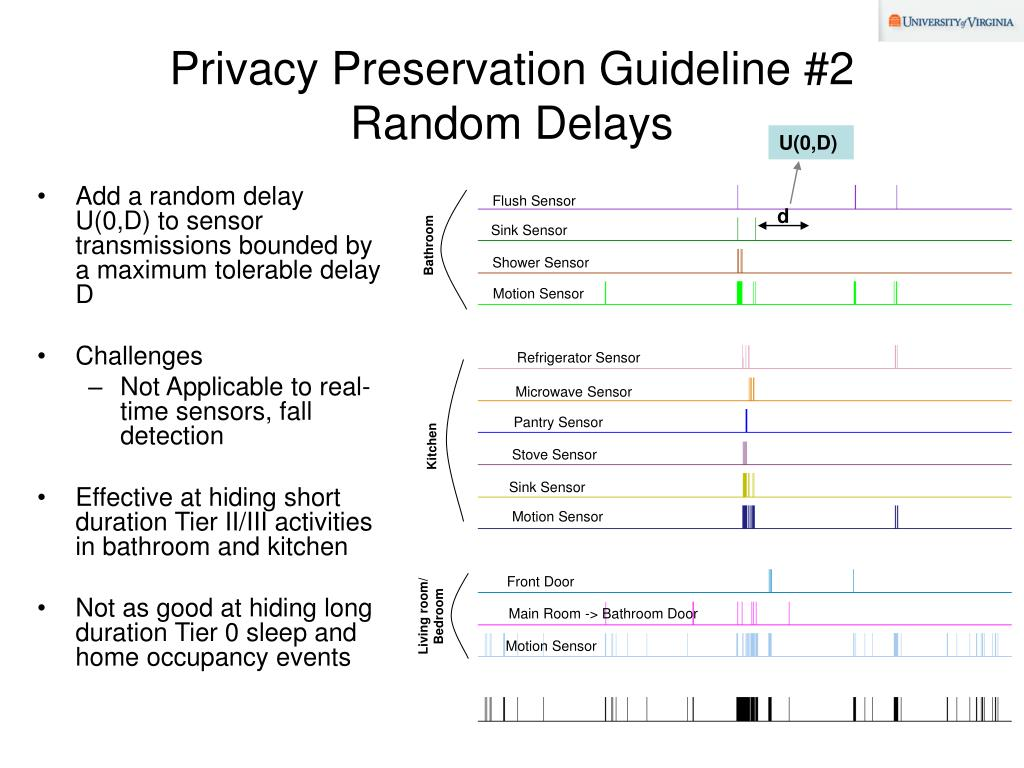 Privacy Preservation Guideline #2
