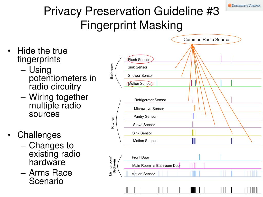 Privacy Preservation Guideline #3