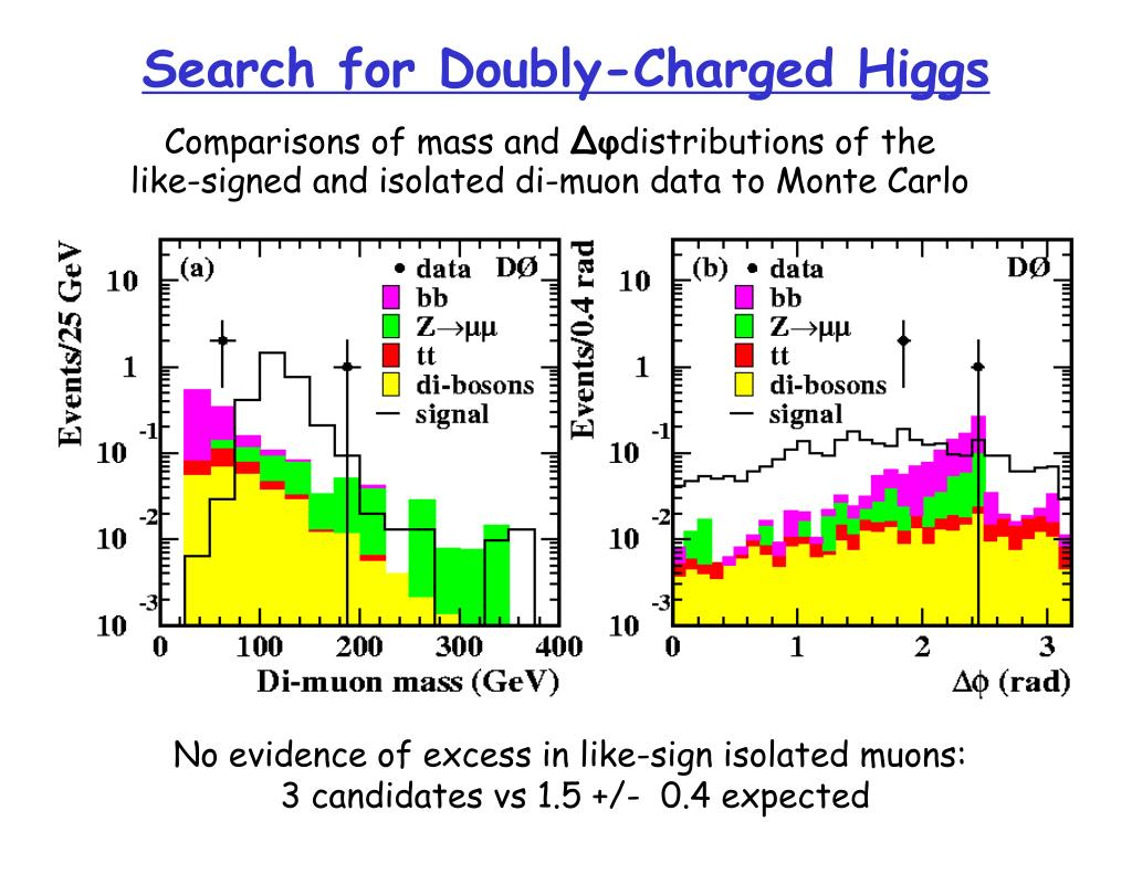 Search for Doubly-Charged Higgs