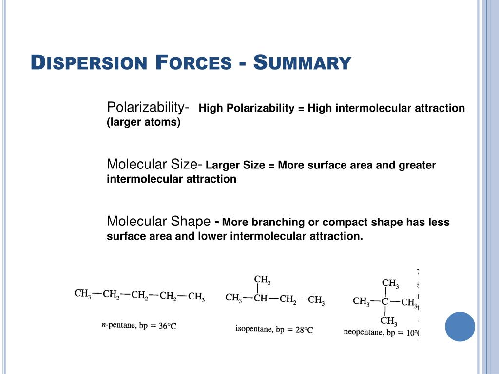 Dispersion Forces - Summary