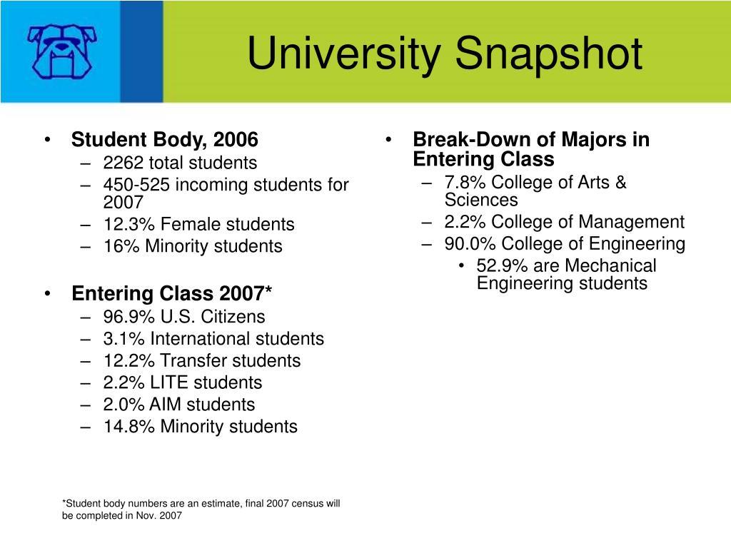 Student Body, 2006