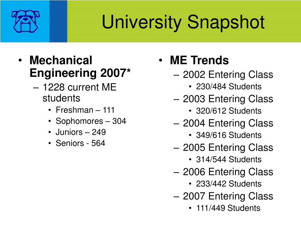 Mechanical Engineering 2007*