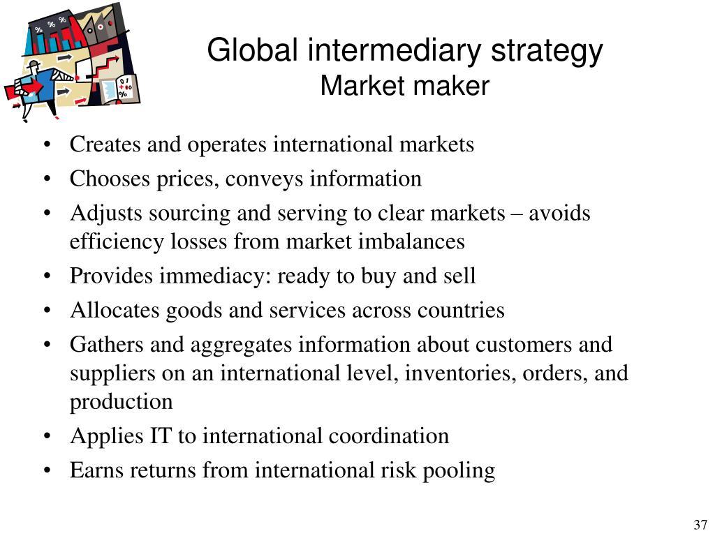 Intermediary marketing