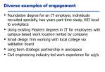 diverse examples of engagement