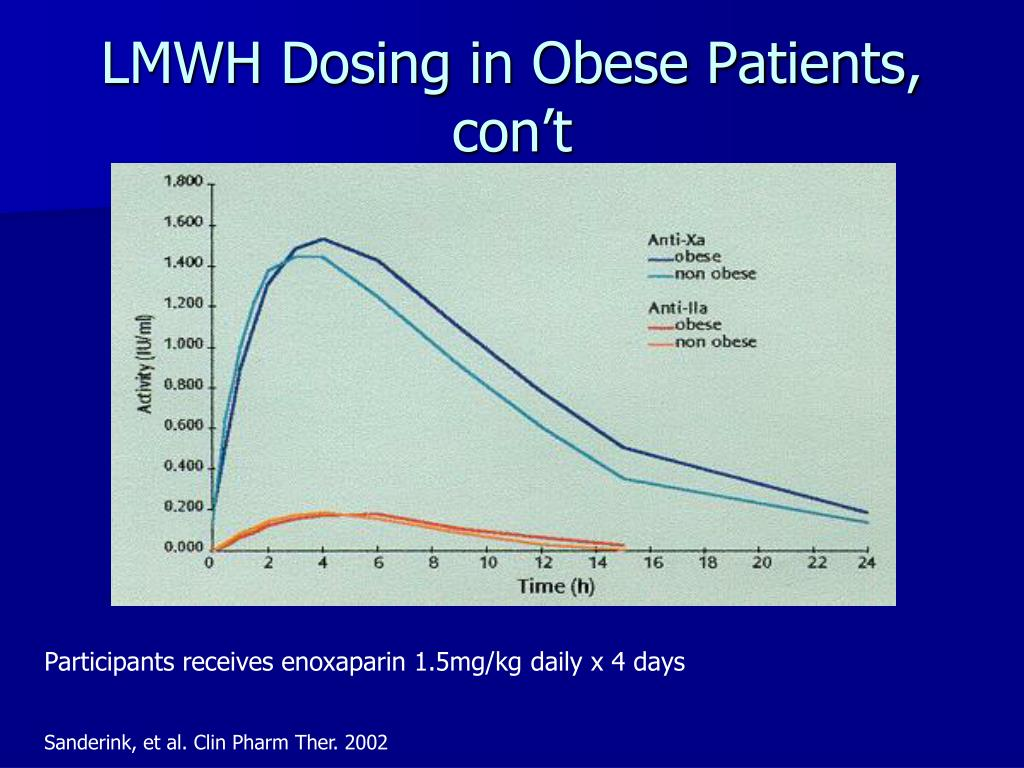 LMWH Dosing in Obese Patients, con't