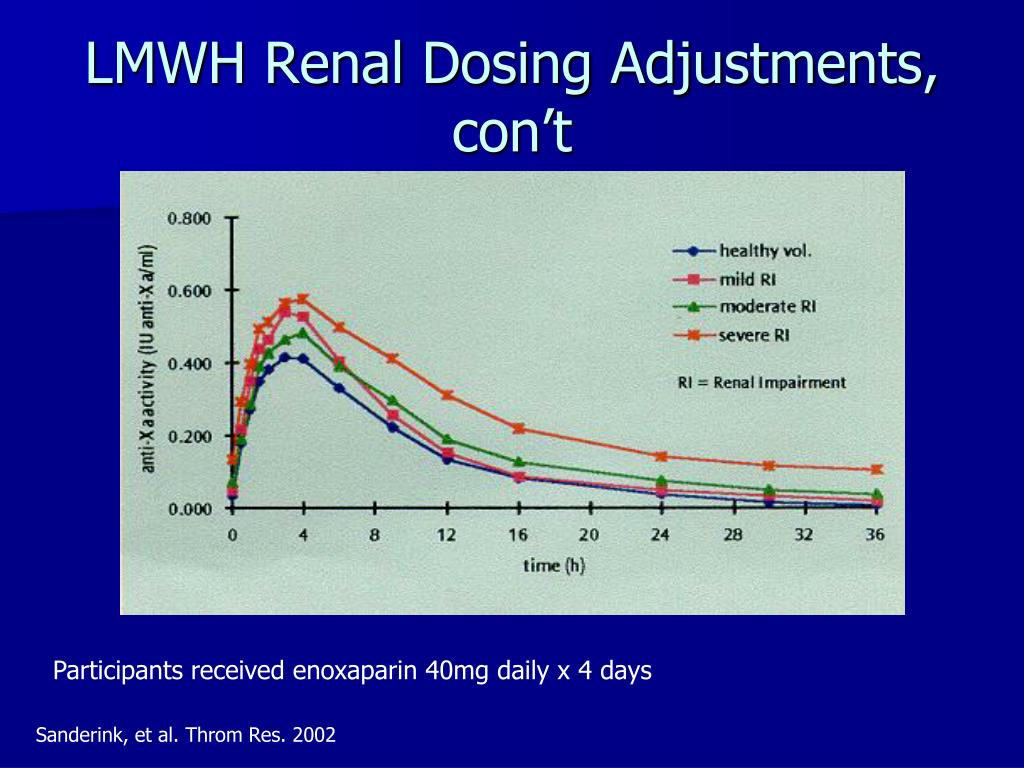 LMWH Renal Dosing Adjustments, con't