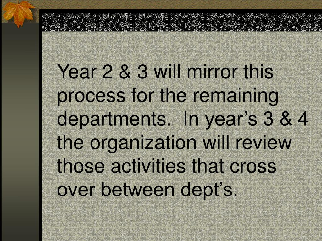 Year 2 & 3 will mirror this process for the remaining departments.  In year's 3 & 4 the organization will review those activities that cross over between dept's.