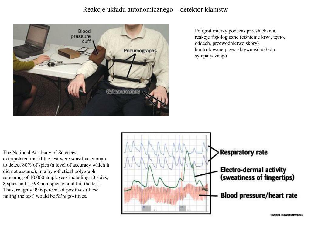 Reakcje układu autonomicznego – detektor kłamstw