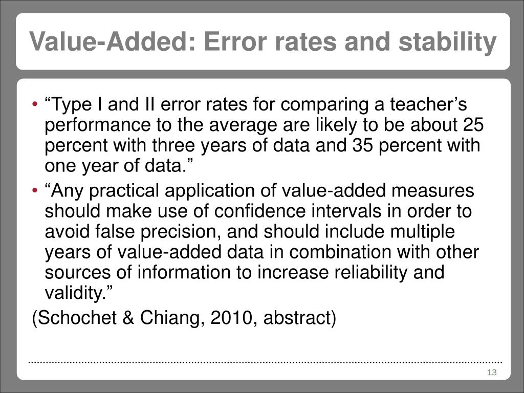 Value-Added: Error rates and stability