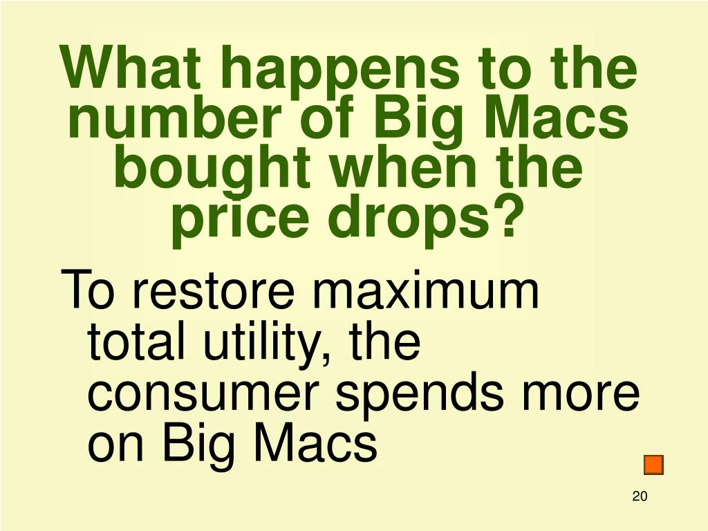 What happens to the number of Big Macs bought when the price drops?