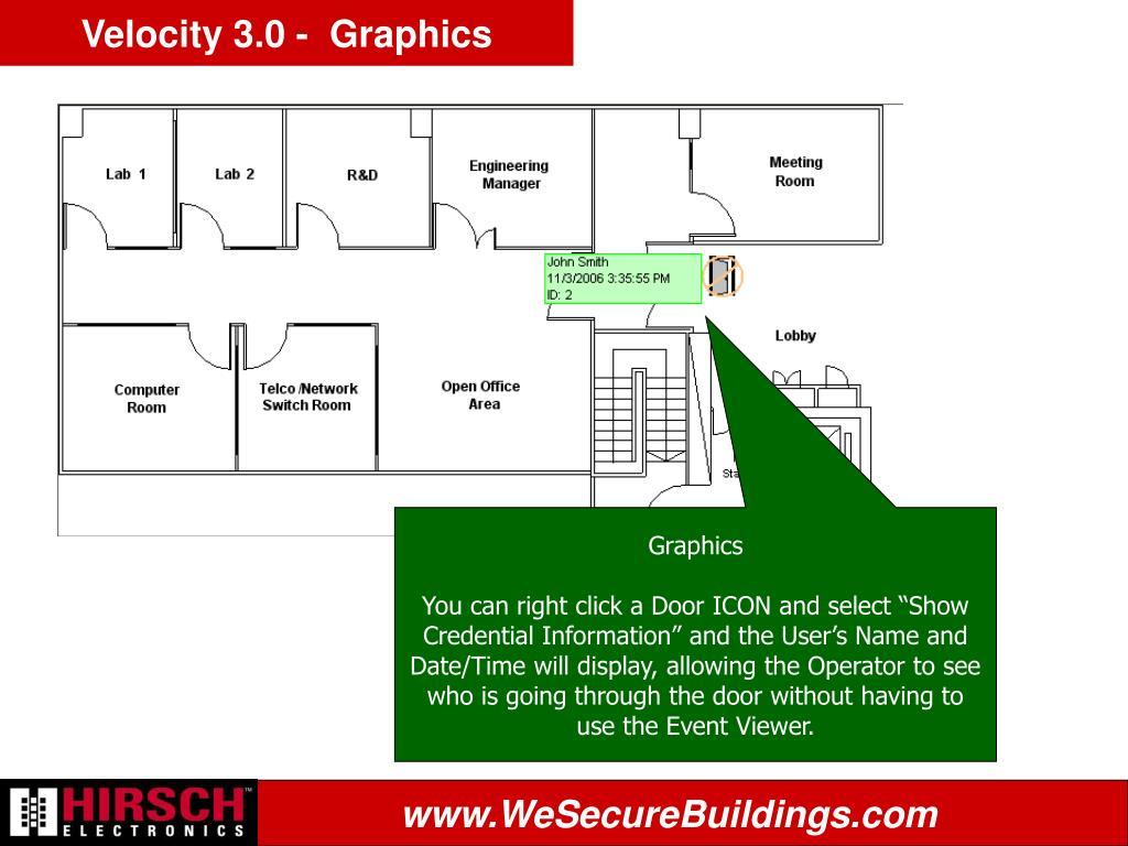 Velocity 3.0 -  Graphics