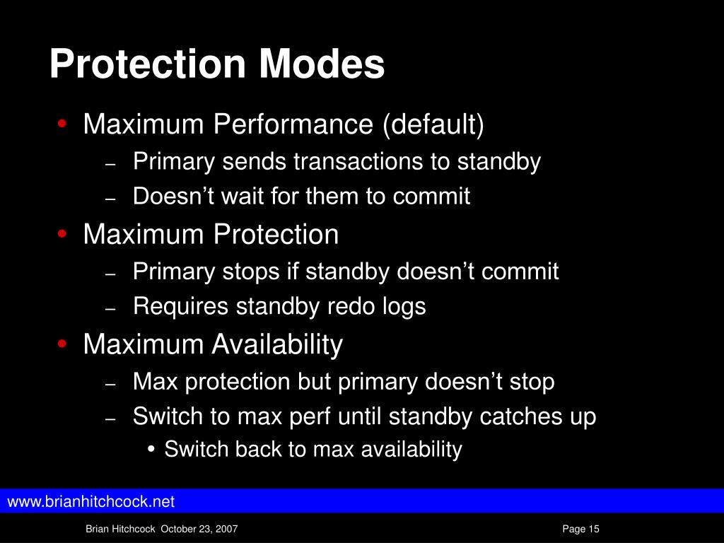 Protection Modes
