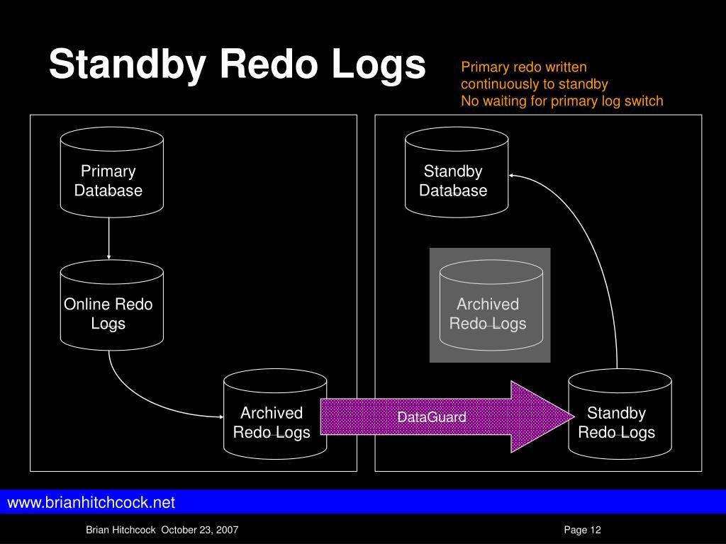 Standby Redo Logs