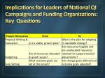 implications for leaders of national qi campaigns and funding organizations key questions