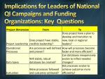 implications for leaders of national qi campaigns and funding organizations key questions20