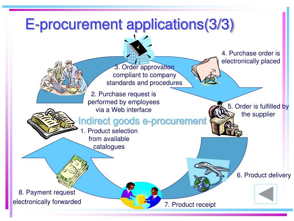 E-procurement applications(3/3)