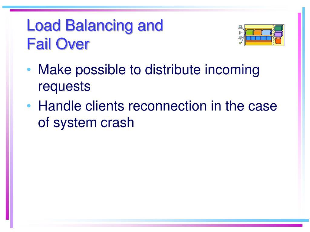 Load Balancing and