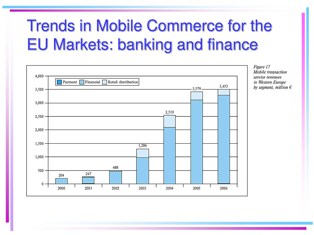 Trends in Mobile Commerce for the EU Markets: banking and finance
