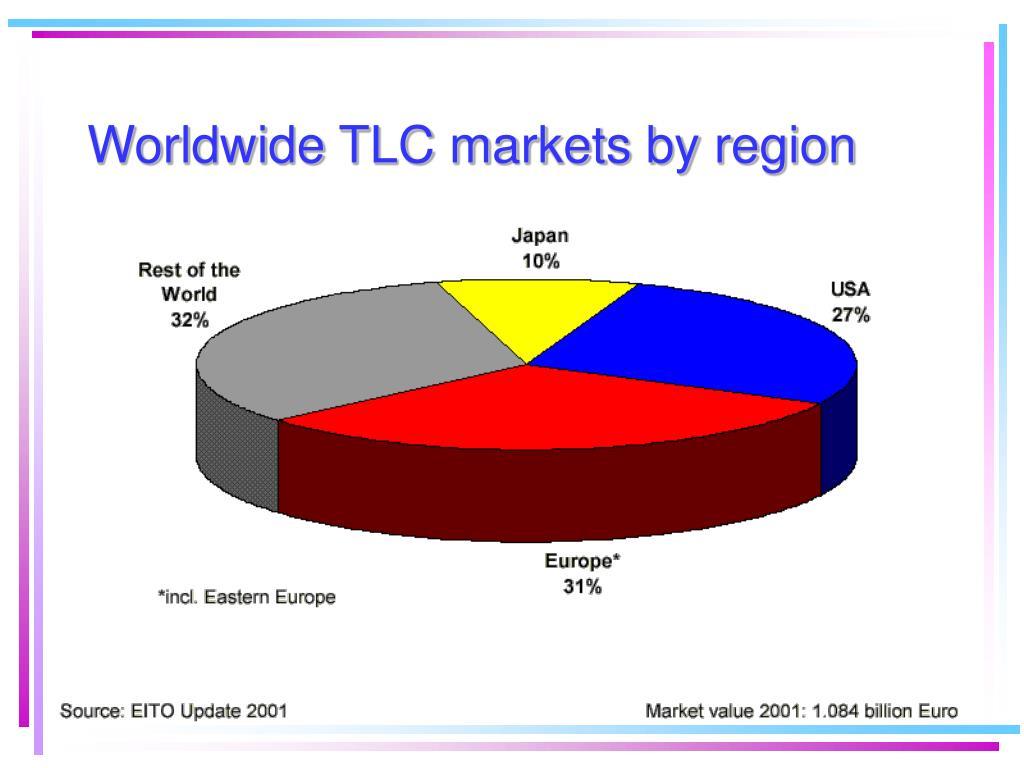 Worldwide TLC markets by region