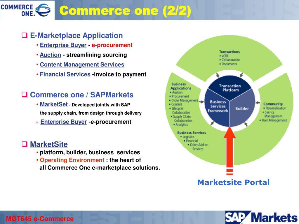 E-Marketplace Application