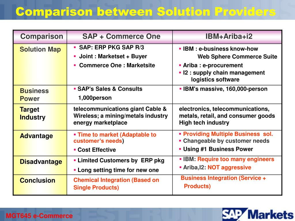Comparison between Solution Providers