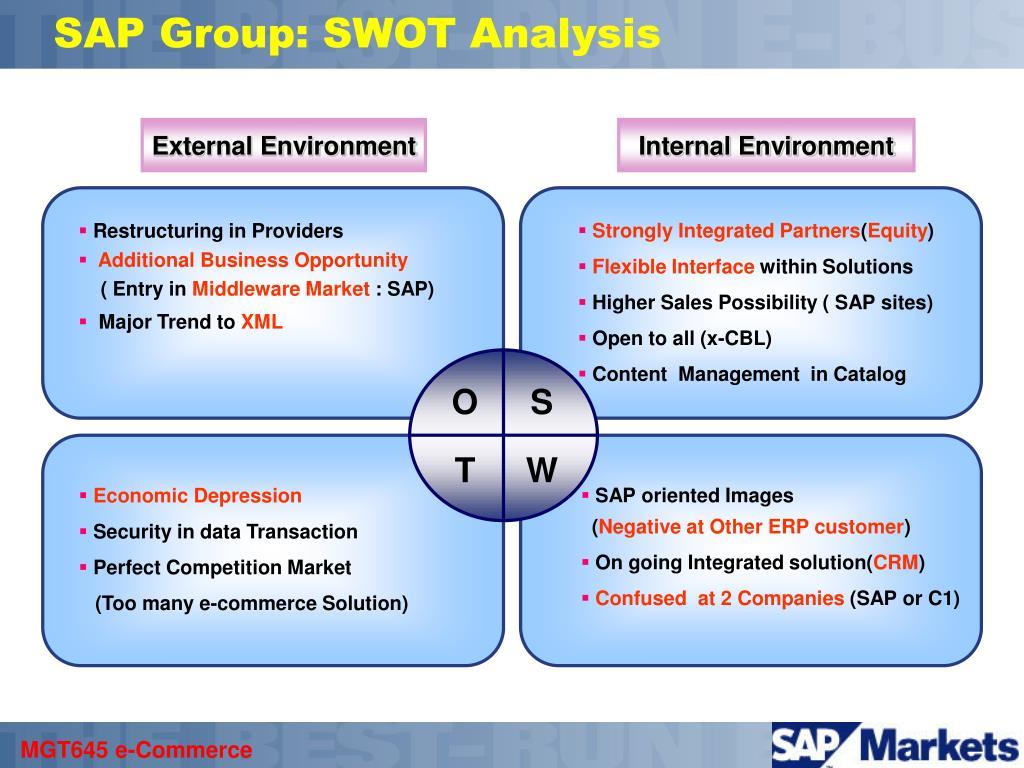 SAP Group: SWOT Analysis