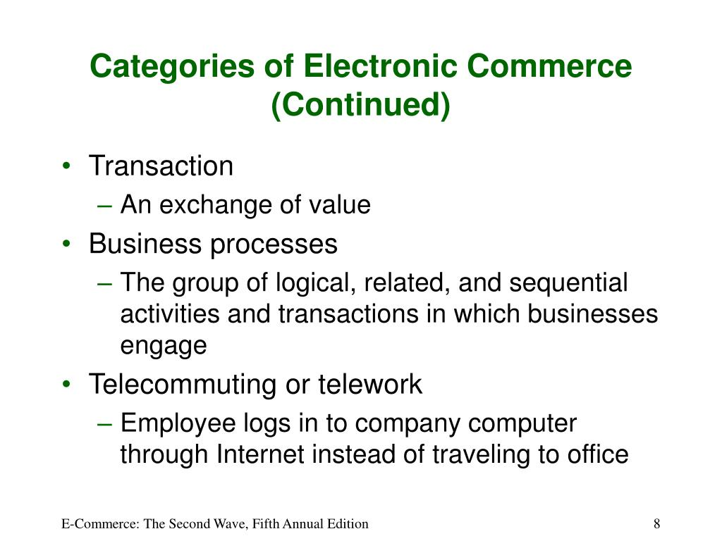 Categories of Electronic Commerce (Continued)