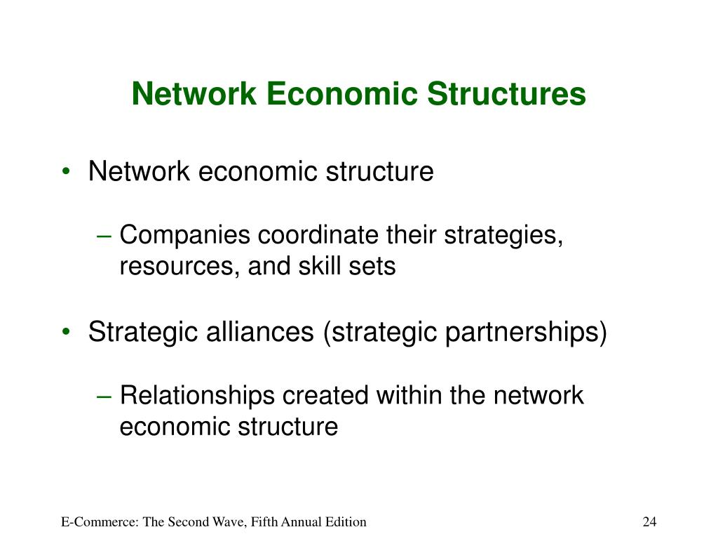 Network Economic Structures